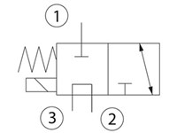 3/2 solenoidiventtili NCS12/3