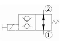 2/2 solenoidiventtiili NCS06/2
